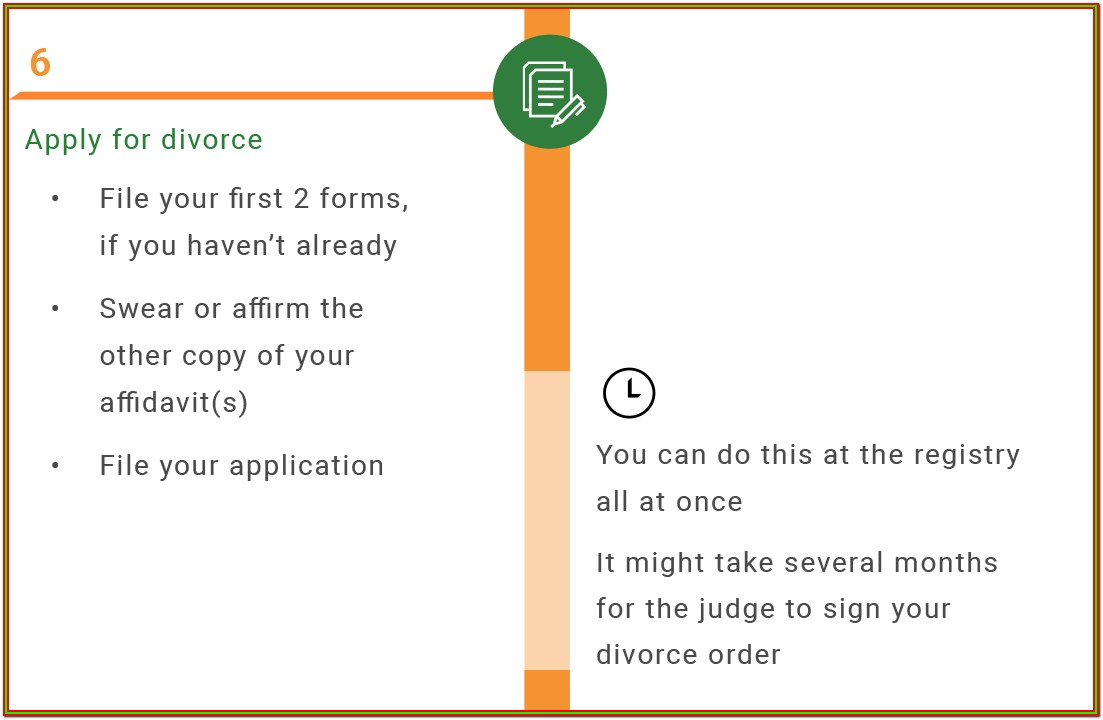 Divorce In Bc Forms
