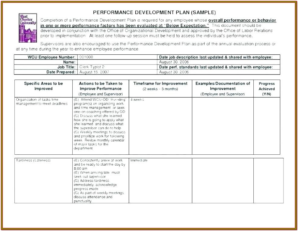 Staff Appraisal Forms Free Download