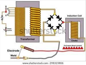 Arc Welding Machine Stock Vector 298323806  Shutterstock