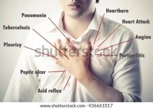 Chest Pain Stock Images, RoyaltyFree Images & Vectors
