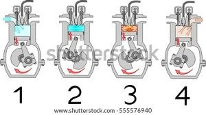 Internal Combustion Engine Stock Images, RoyaltyFree