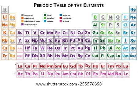 French periodic table periodic diagrams science french periodic table elements ilration vector stock urtaz Images