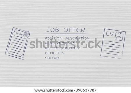 Image Result For Simple Job Contract