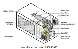 Faraday Stock Images, RoyaltyFree Images & Vectors