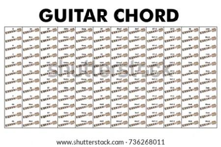 Basic Guitar Chords Diagram 4k Pictures 4k Pictures Full Hq