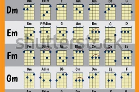 Ukulele Basic Chords For Beginners Path Decorations Pictures