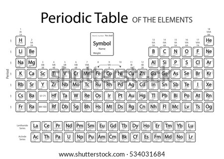 Updated periodic table microfinanceindia periodic table elements new updated stock vector 2018 urtaz Images