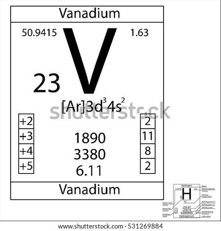 Periodic table information vanadium periodic diagrams science periodic table element vanadium basic properties stock vector urtaz Choice Image