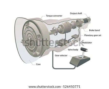 Automatic Transmission Stock Images Royalty Free Images