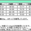 ウェットスーツ アイテム口コミ第7位
