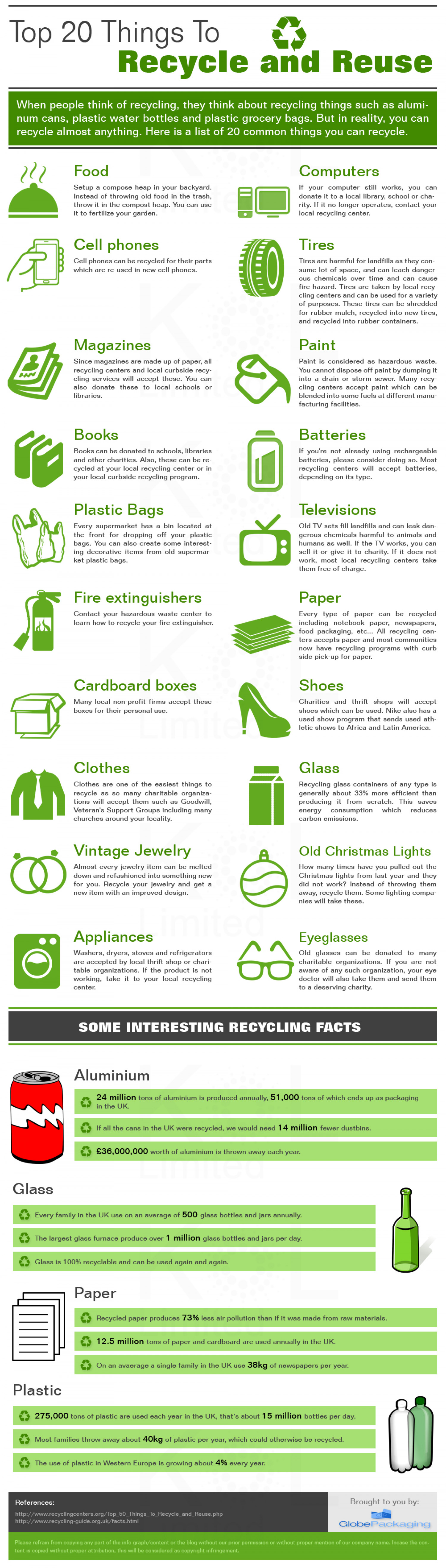 20 Things You Can Reuse And Recycle
