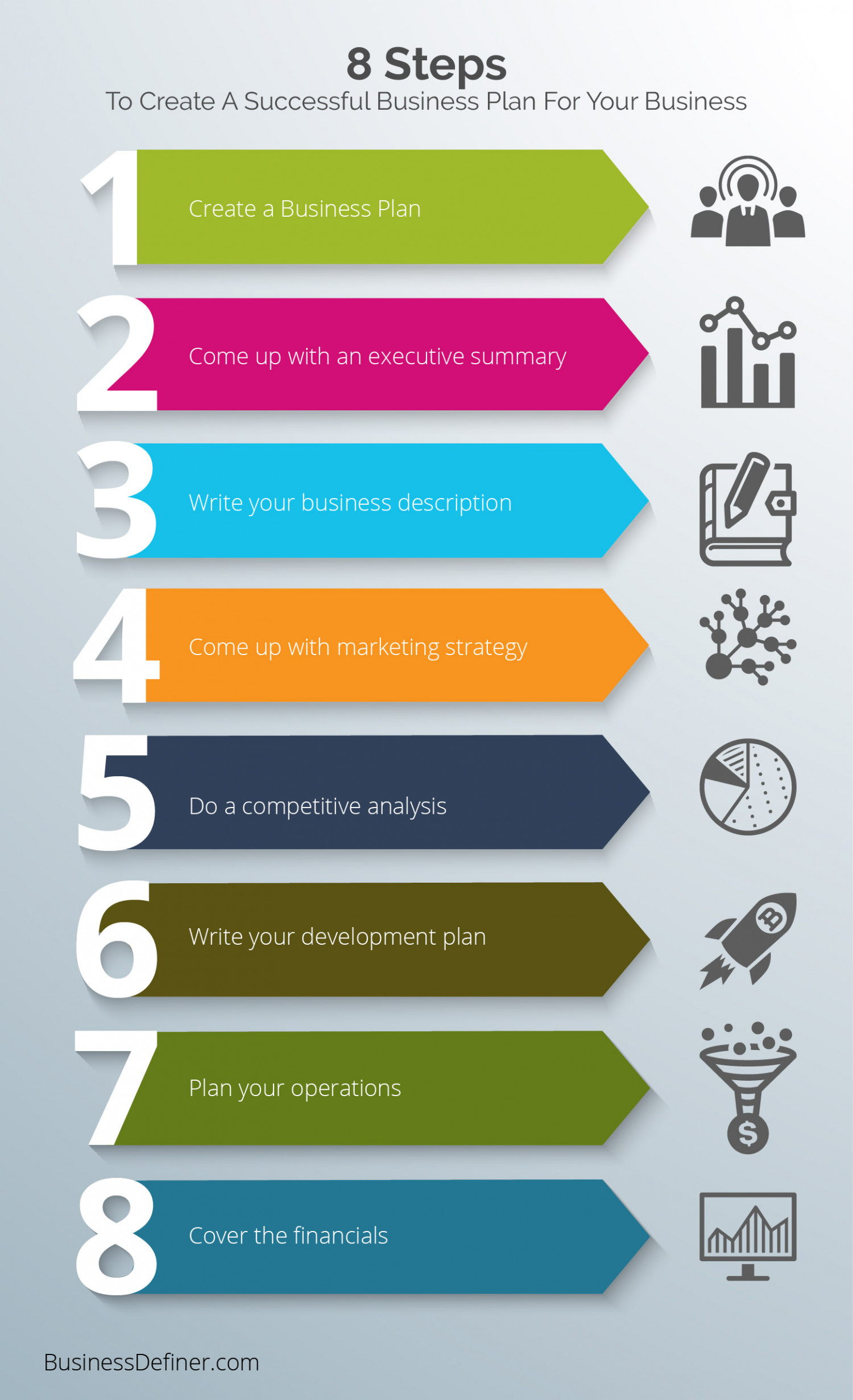 8 Steps To Create A Successful Business Plan