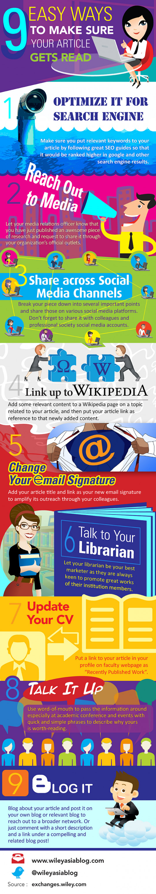 9 Ways to Make Sure Your Article Gets Read