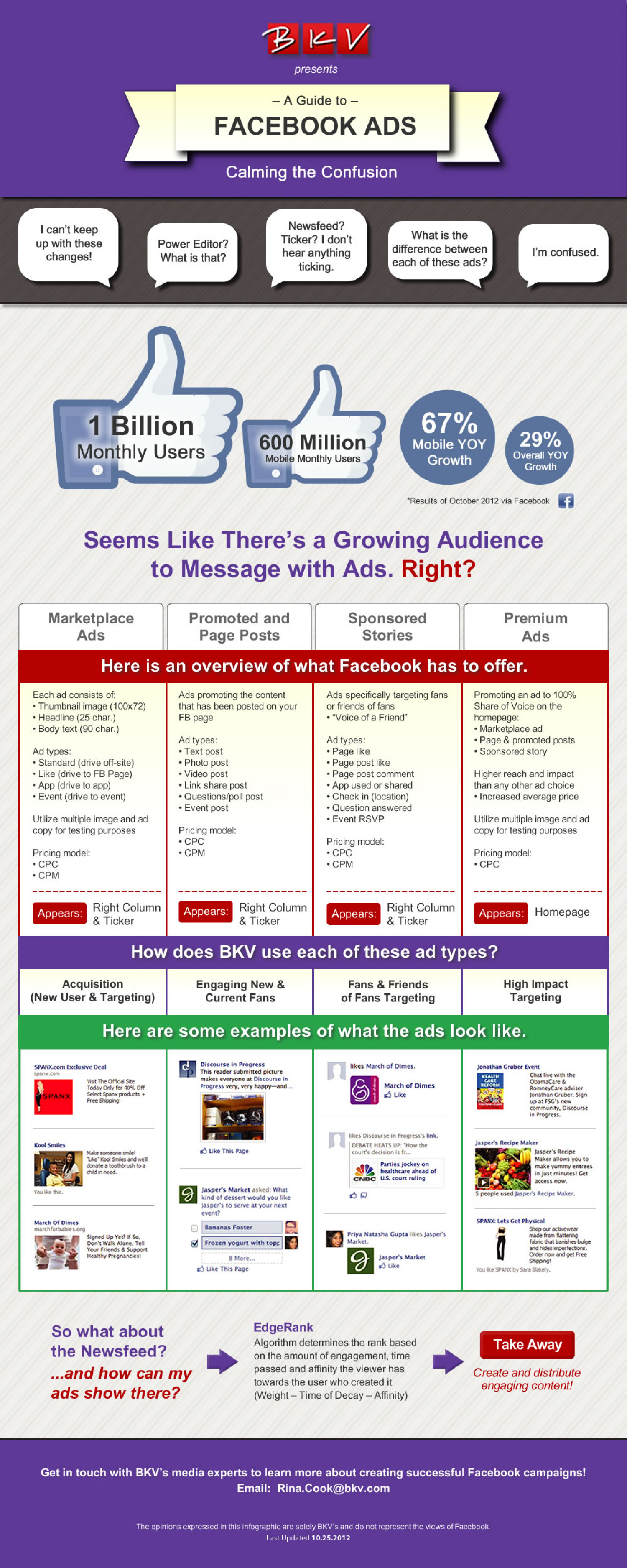 A Guide To Facebook Ads Calming The Confusion