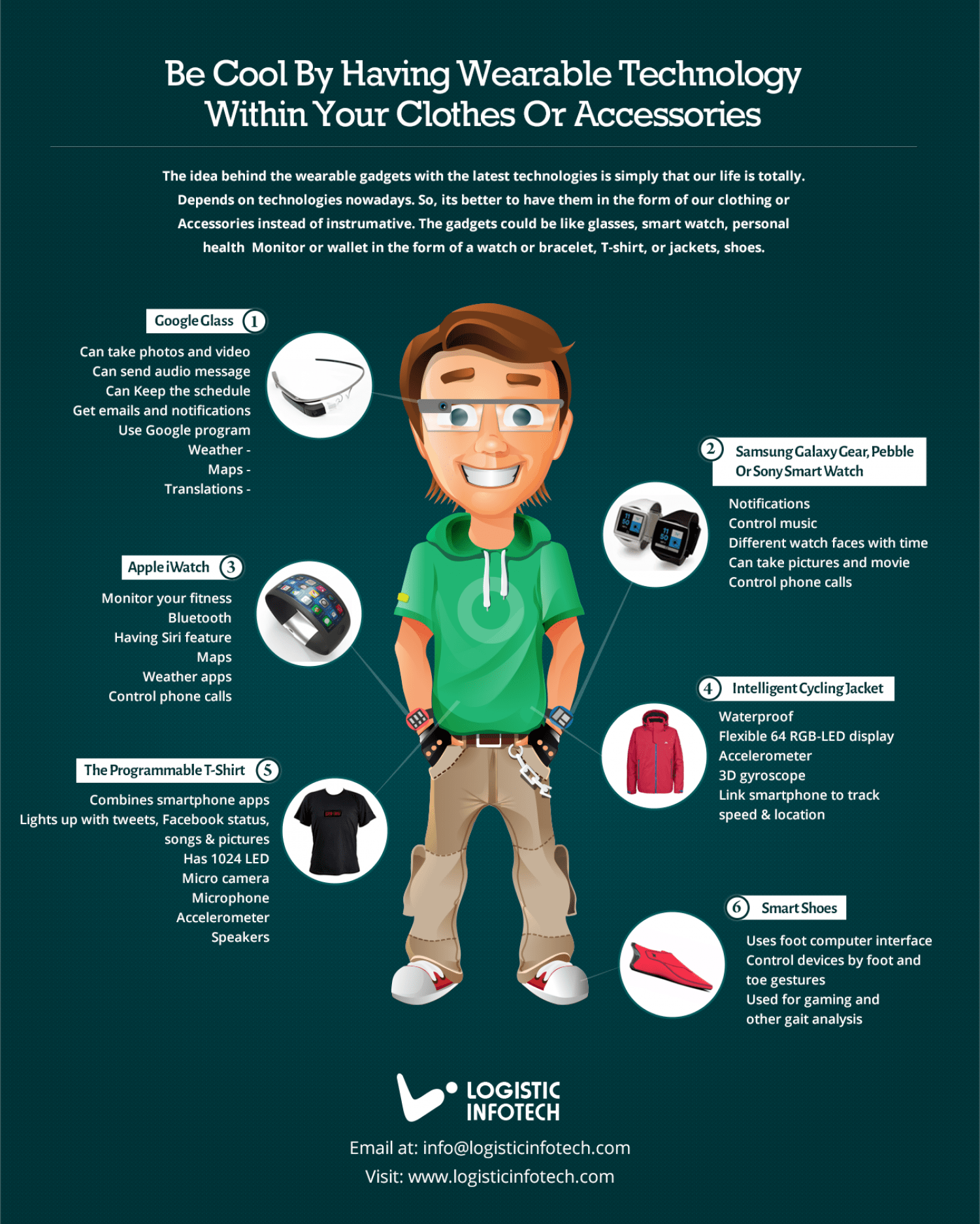 Be Cool By Having Wearable Technology Within Your Clothes