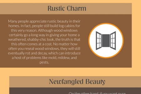 Change the Look of Your House with New Vinyl Windows   Visual ly Change the Look of Your House with New Vinyl Windows Infographic