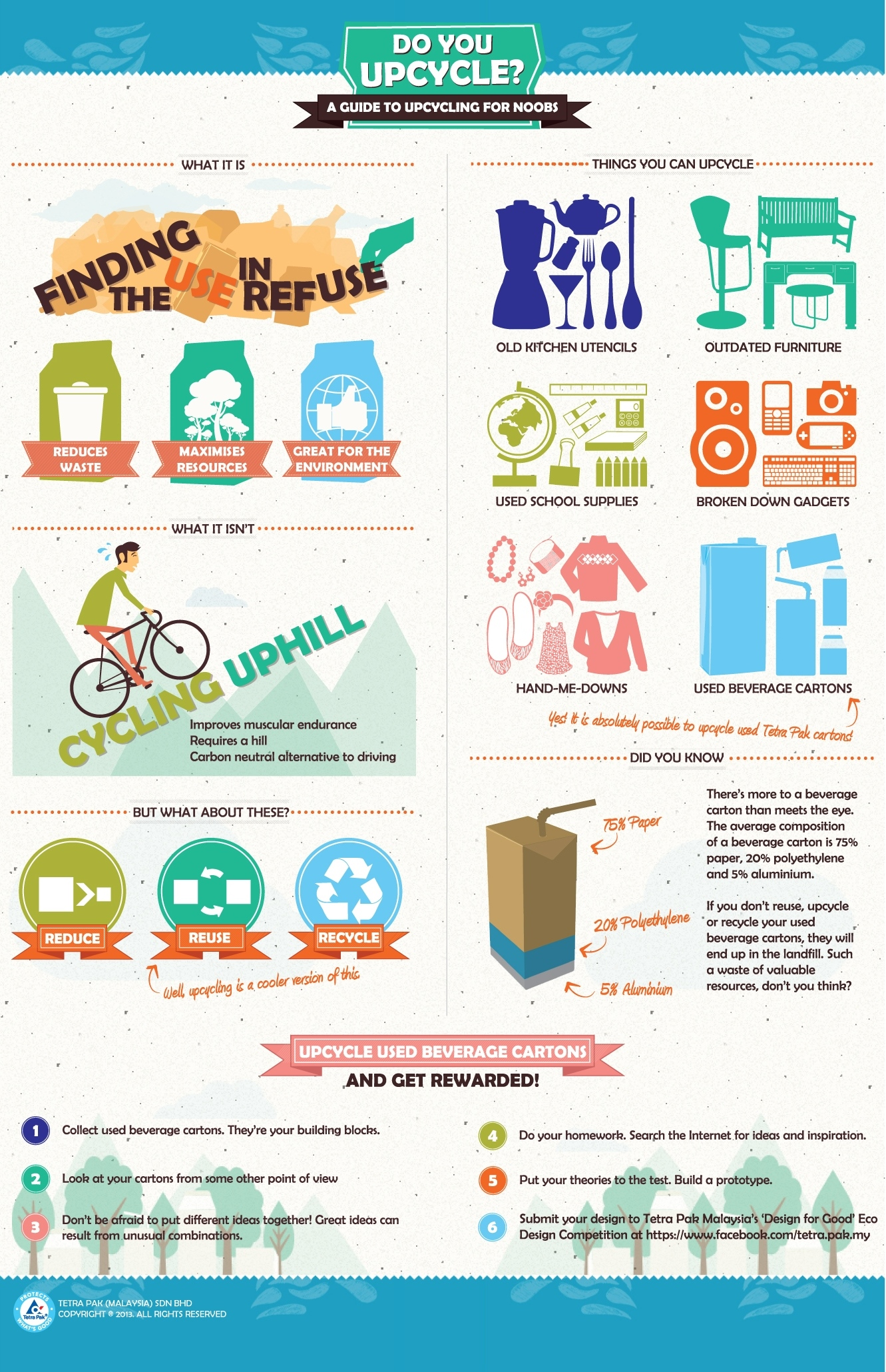 A Guide to Upcycling [Infographic] | ecogreenlove