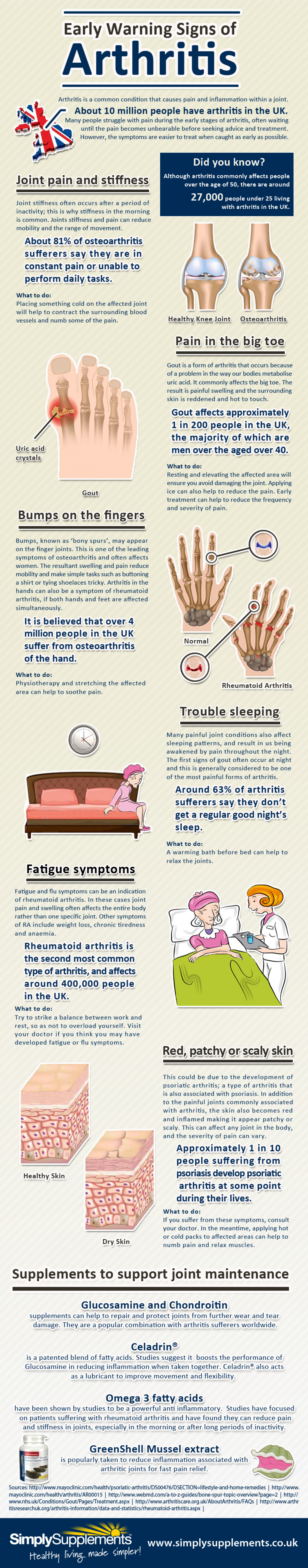 Early Warning Signs Of Arthritis