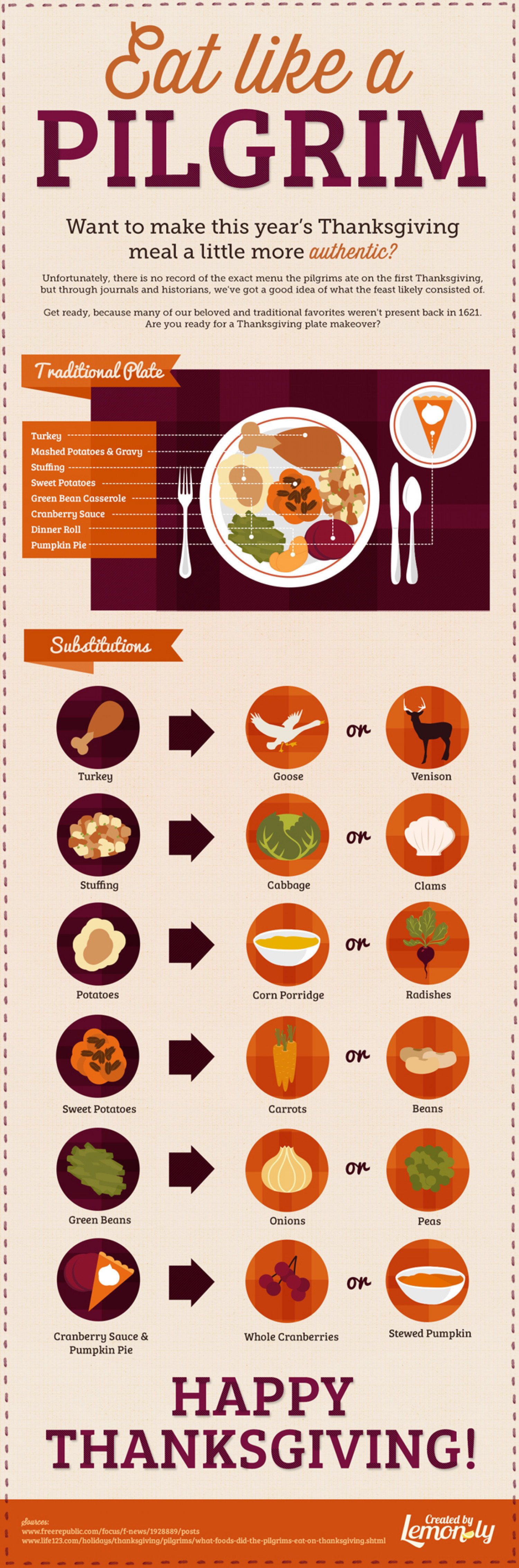 Ultimate Thanksgiving Guide [Infographics] | ecogreenlove