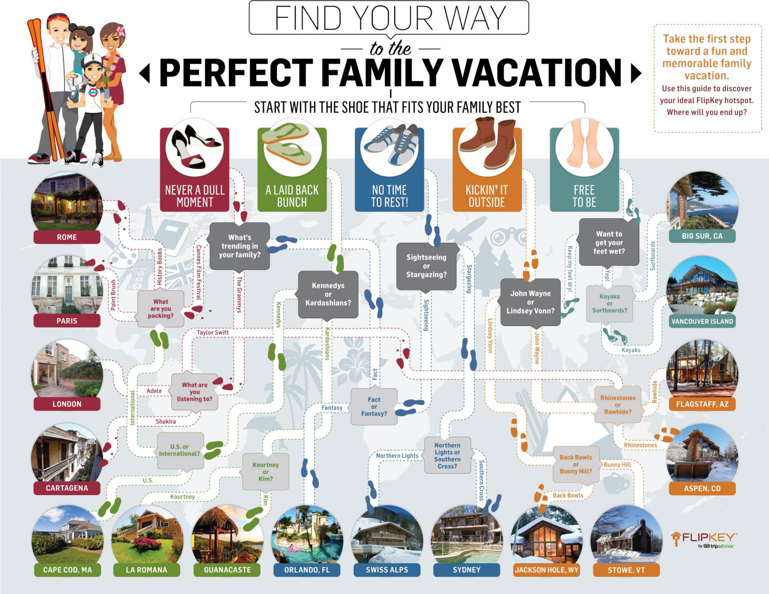 Find Your Way To The Perfect Family Vacation