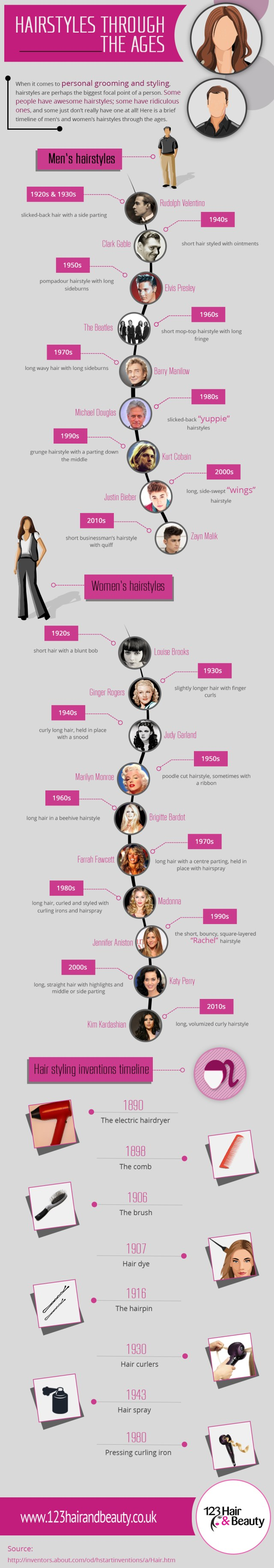 hairstyles through the ages   visual.ly