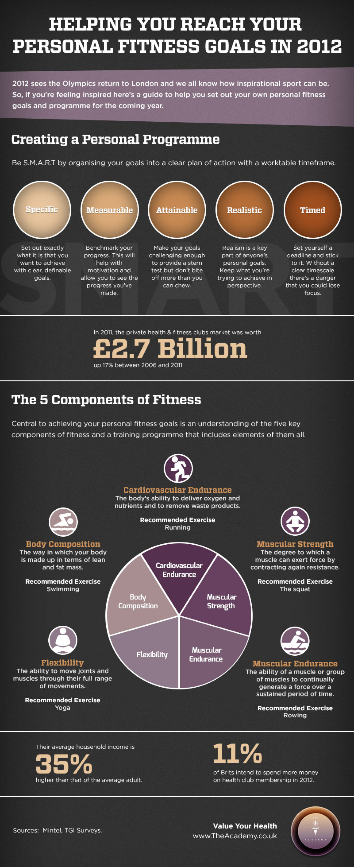 Helping You Reach Your Personal Fitness Goals