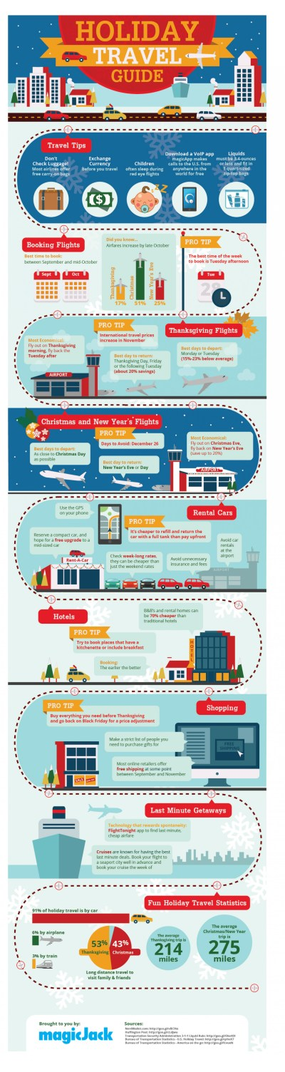 Holiday Travel Guide - Quick Tips for Cheap & Easy Travel ...