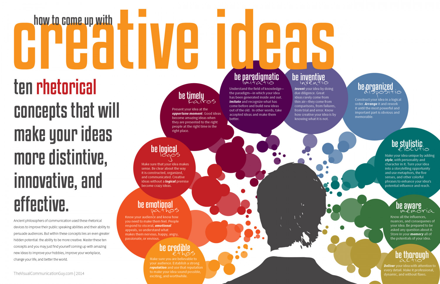 How To Come Up With Creative Ideas Ten Rhetorical