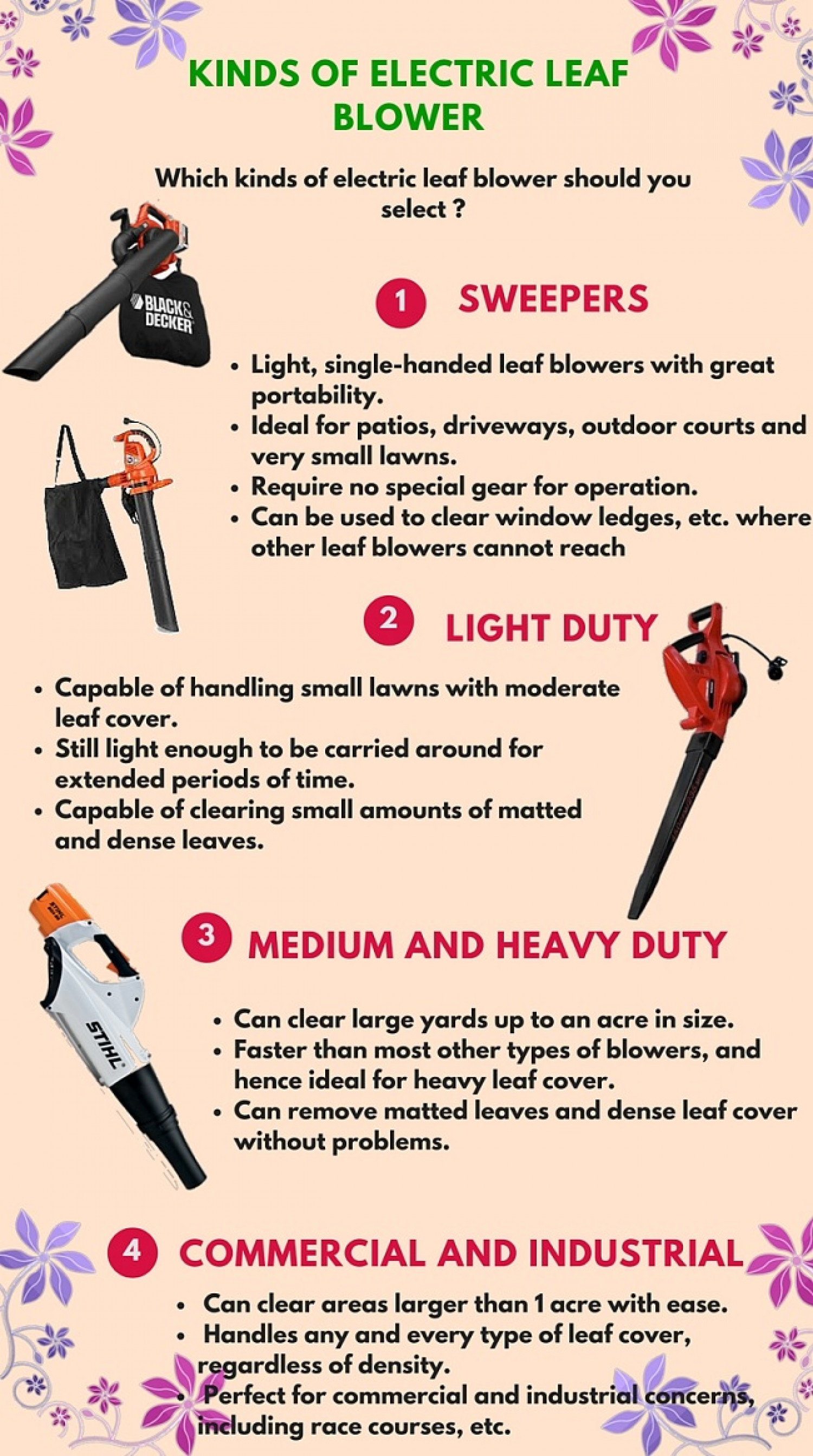Kinds of Electric Leaf Blower Should You Select infographic