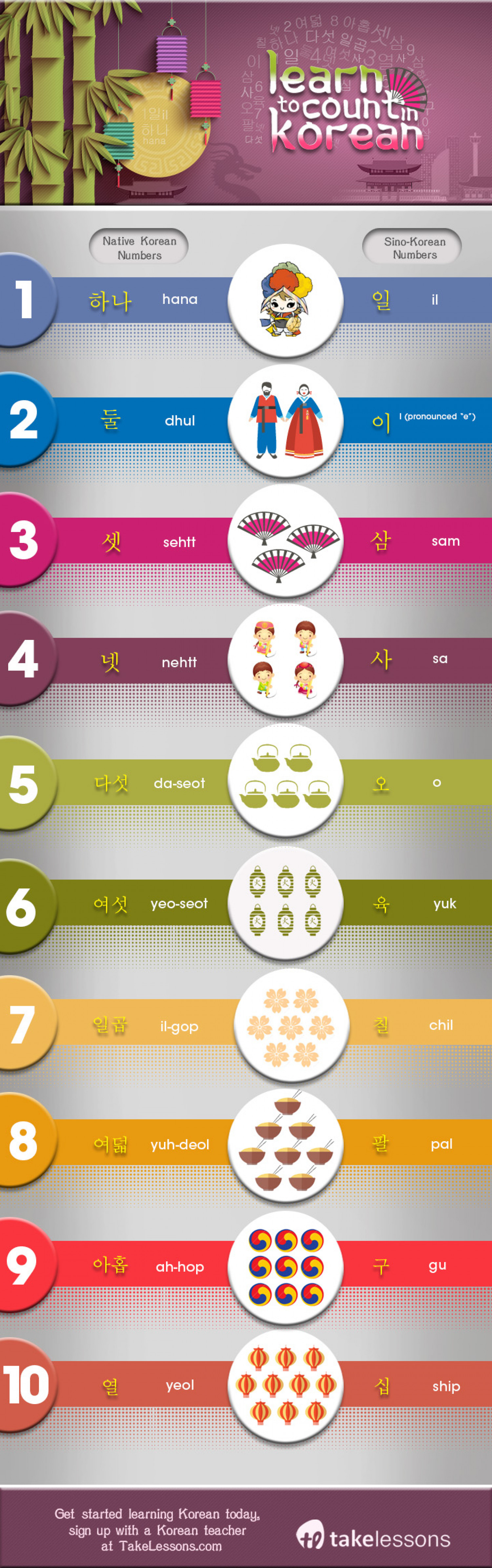 Learn To Count In Korean A Beginner S Guide To Korean