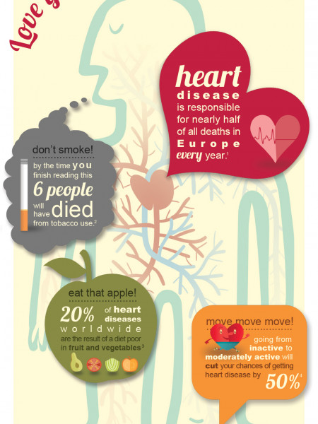 Heart Healthy Eating Out