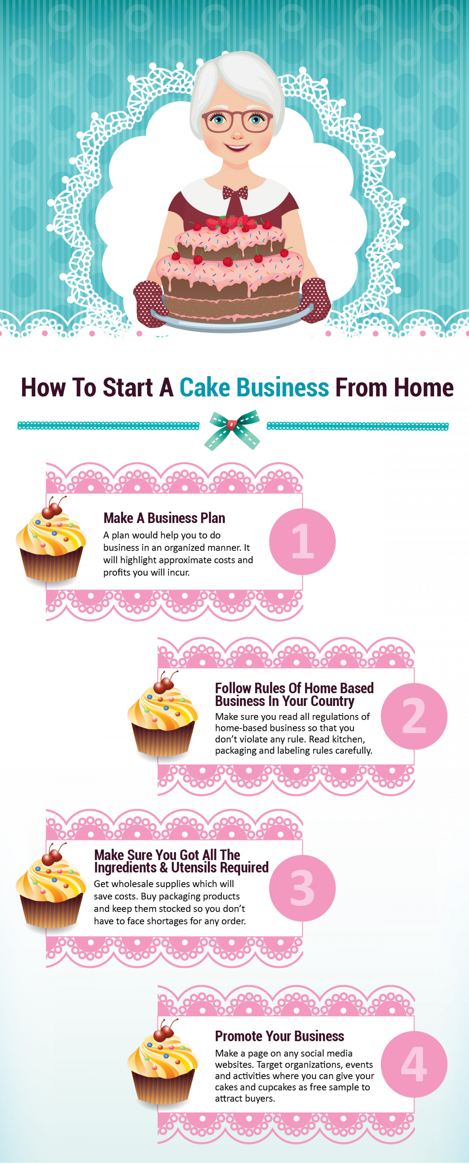 Opening Home Based Cake Business Visually