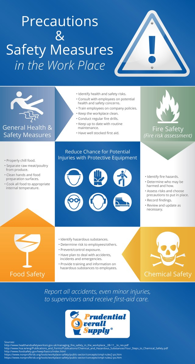 health and safety measures in the workplace