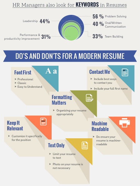 etiquette do s don ts for a infographic