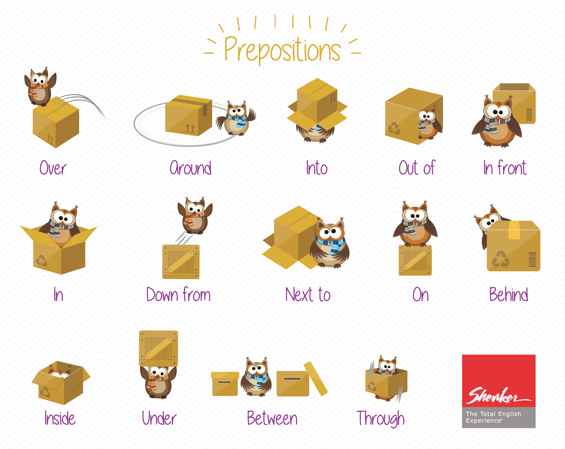 Prepositions Your Home English Classroom