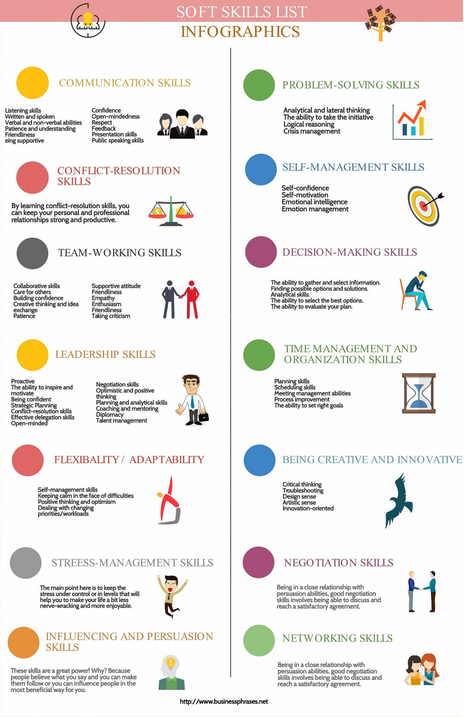 Soft Skills List Infographic