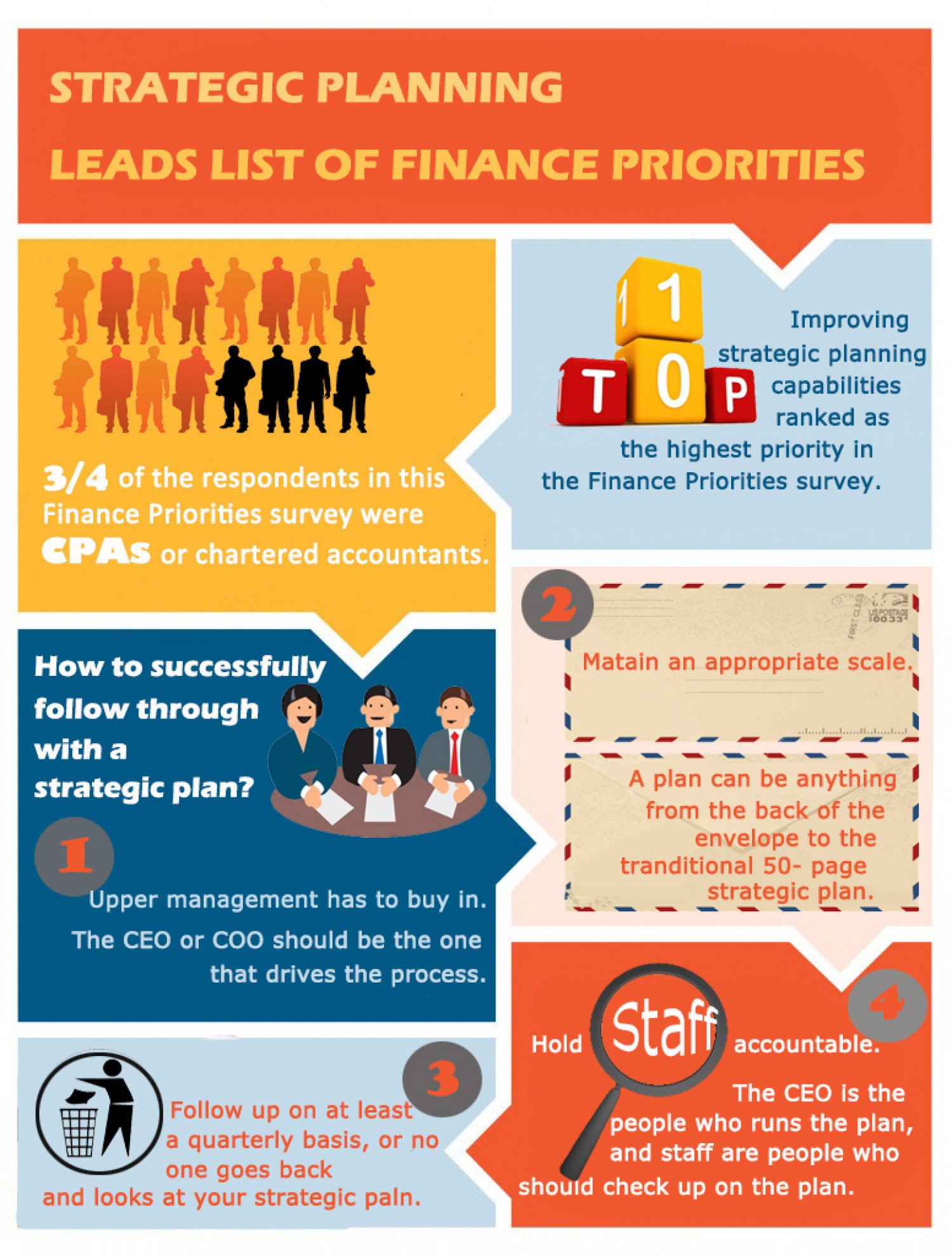 Strategic Planning Leads List Of Finance Priorities