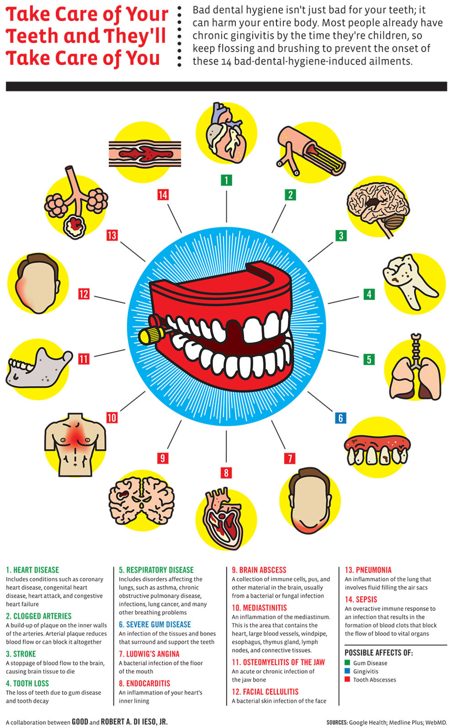 Take Care Of Your Teeth And They Ll Take Care Of You