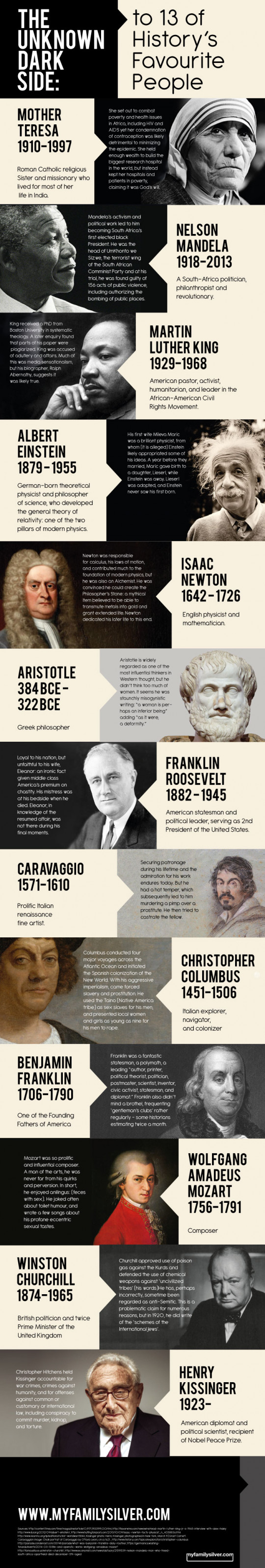 The Darkside of 13 of History