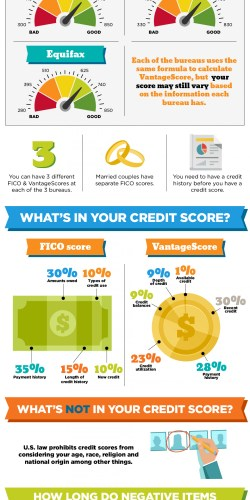 home buyer credit scores