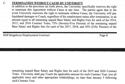 A portion of Kliff Kingsbury's employment contract with Texas Tech University, entered into in August 2014.