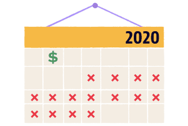 A 2020 calendar with Xs on it.