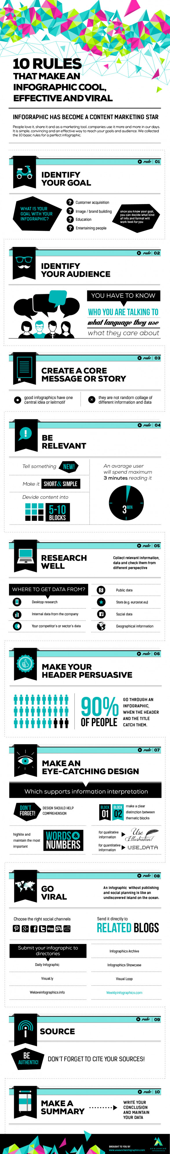 10 Rules About Infographics