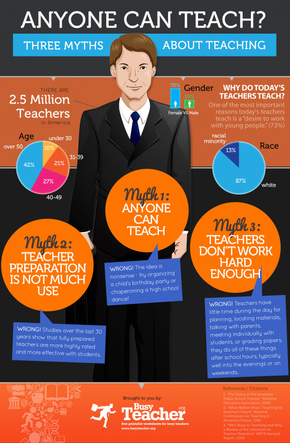 3 Myths About Teaching