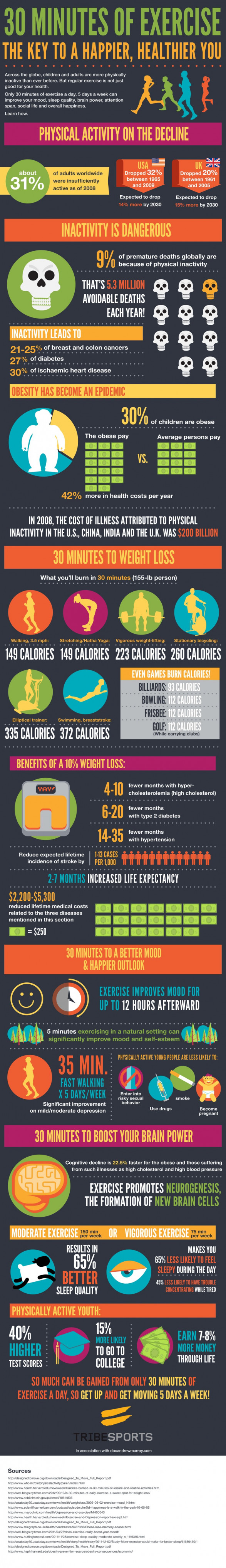 30 minutes to a longer life: How exercise reduces your risk of premature death
