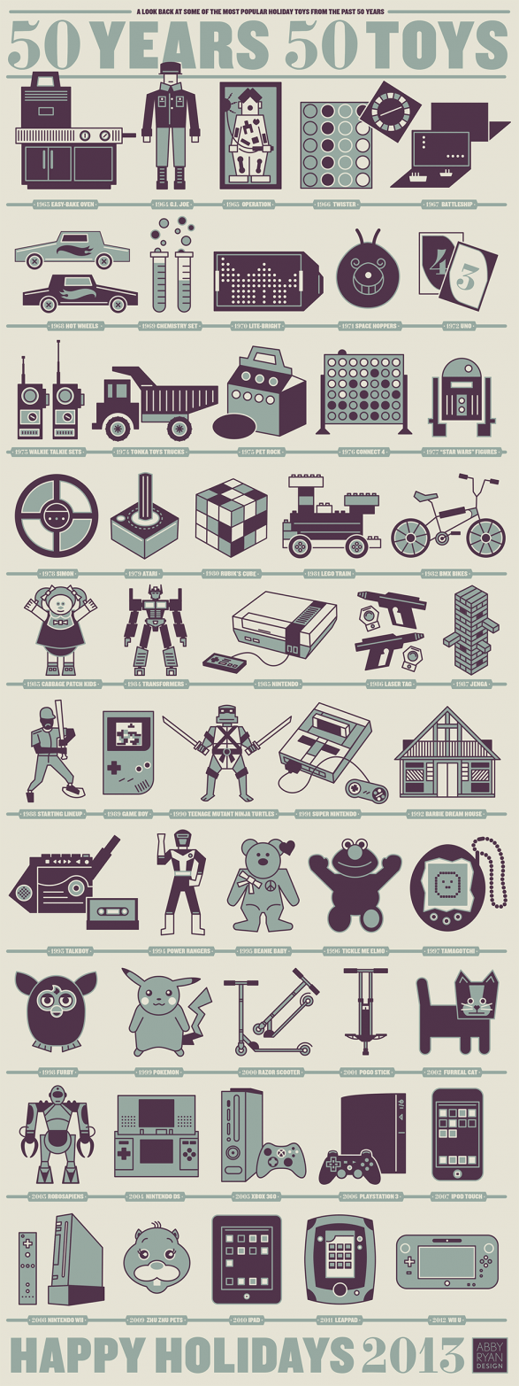 50 Years 50 Toys