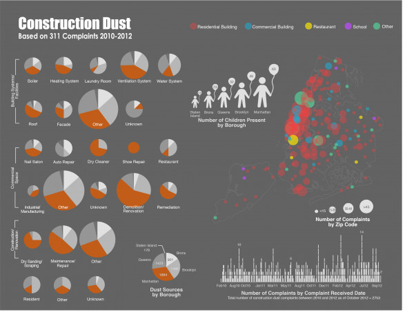 CONSTRUCTION DUST: A growing problem for the industry to address [infographic]