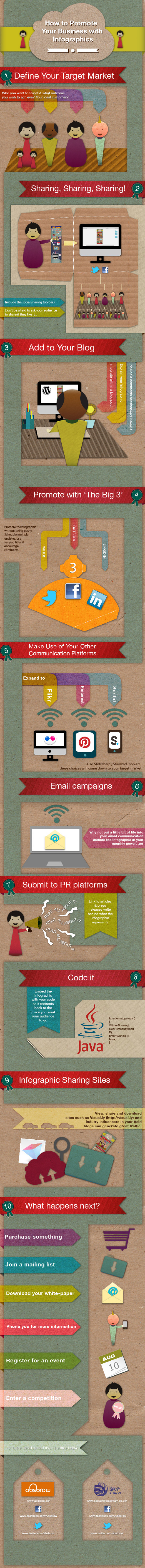 Promoting your Business Using Infographics