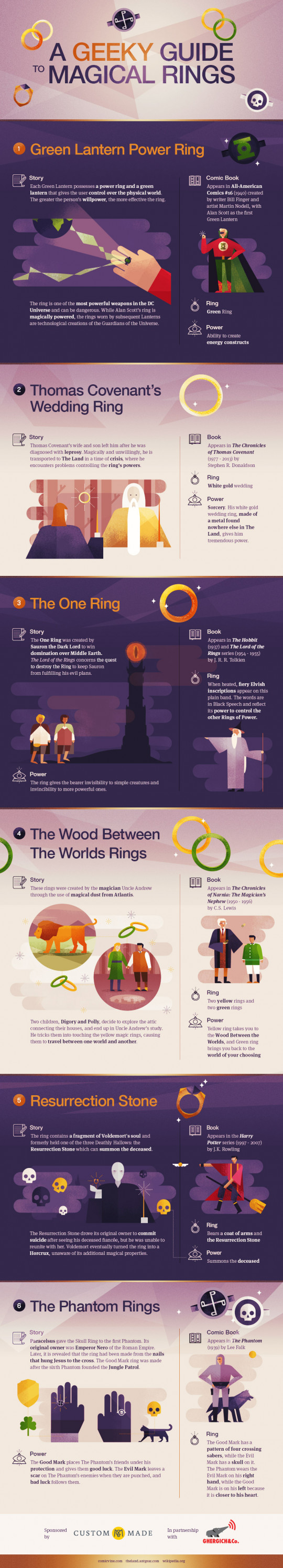 A Geeky Guide to Magical Rings