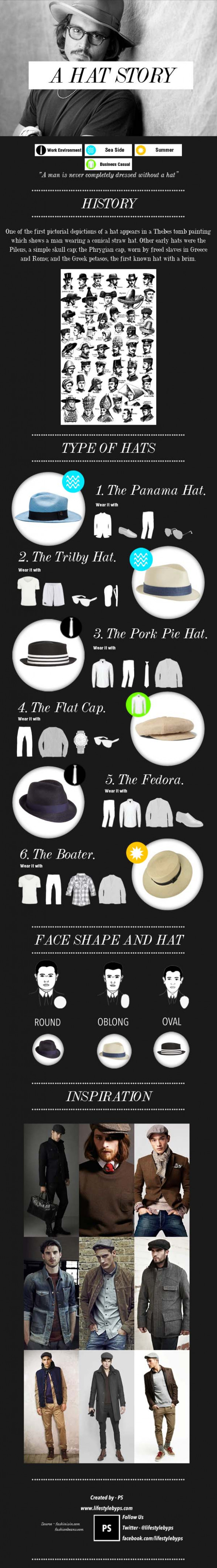 A Hat Story - Infographic